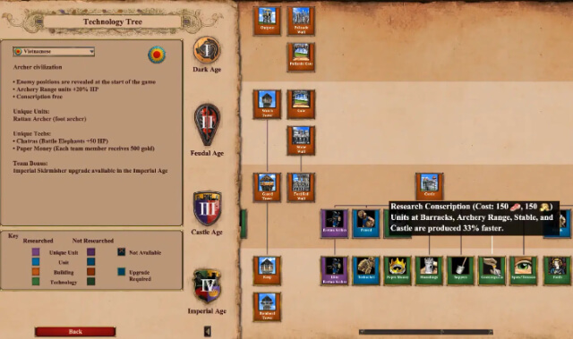 download game age of empires 2 full crack